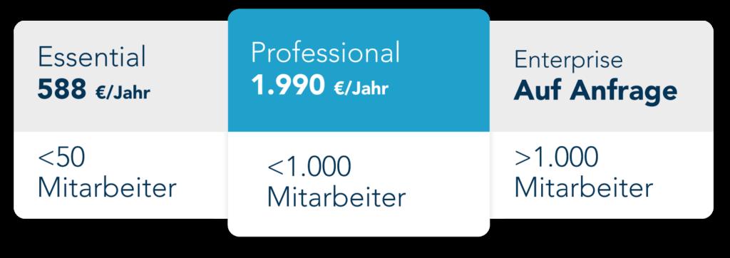 LegalTegrity bietet Lizenzen je nach Unternehmensgröße an: 588€ pro Jahr für bis zu 50 Mitarbeiter (Essential-Lizenz), 1990€ pro Jahr für bis zu 1000 Mitarbeiter (Professional-Lizenz) und auf Anfrage ab 1000 Mitarbeiter
